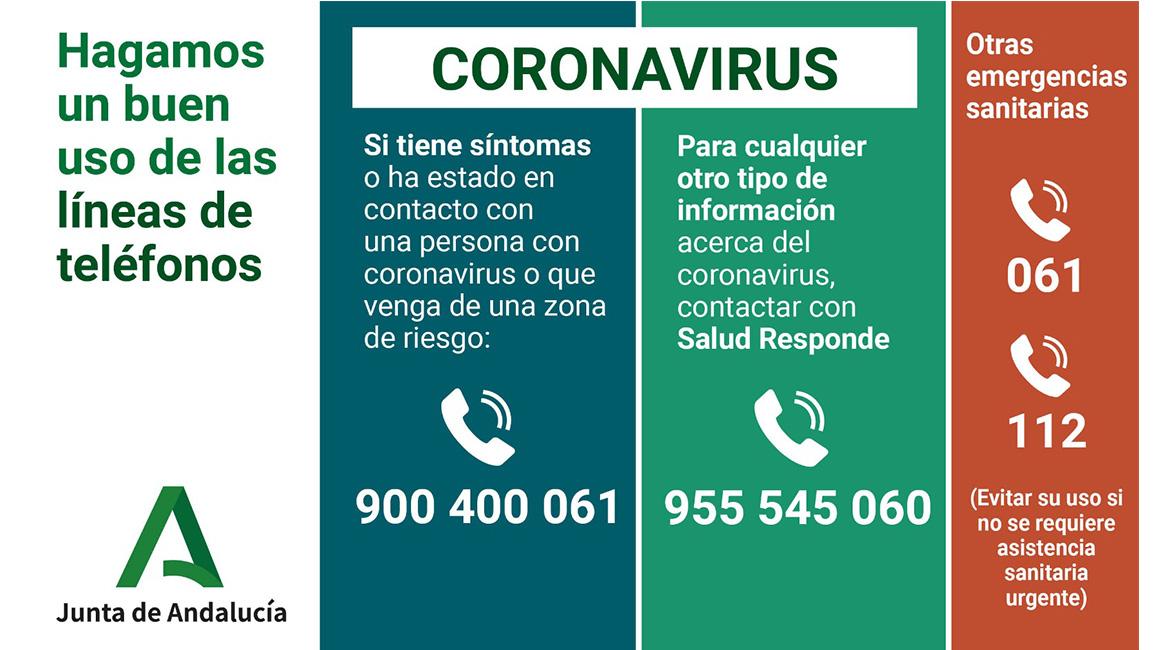 lineas telefono coronavirus