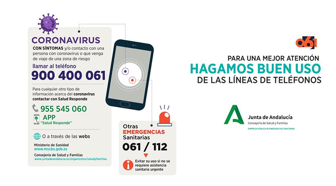 telefonos coronavirus