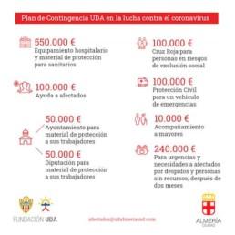 UDA Ayuntamiento Almería Coronavirus