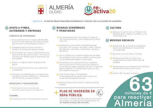 Almería Plan Reactiva20